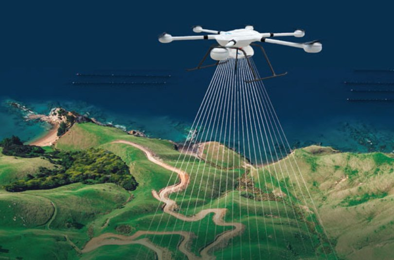 aeiral mapping using drones